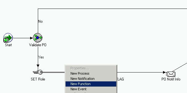 Create new WF function for progress tracking